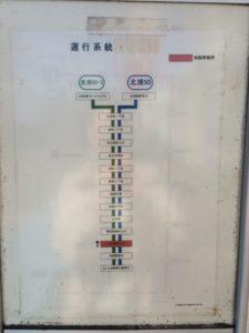 北浦和駅東口・北浦和駅バスターミナルビルへの運行経路